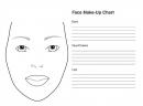 Face chart - pentru fata
